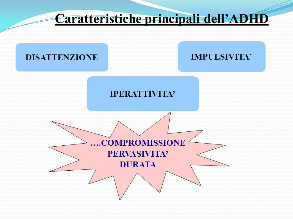 Caratteristiche principali dell'ADHD DISATTENZIONE IPERATTIVITA' IMPULSIVITA' ….COMPROMISSIONE PERVASIVITA' DURATA