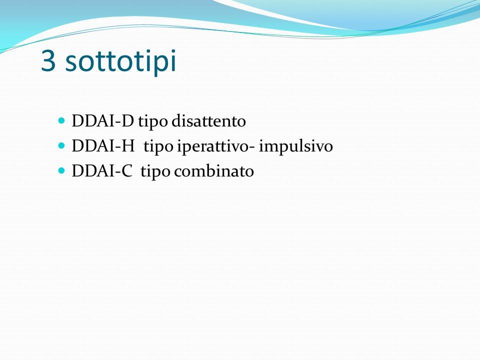 3 sottotipi DDAI-D tipo disattento DDAI-H tipo iperattivo- impulsivo DDAI-C tipo combinato
