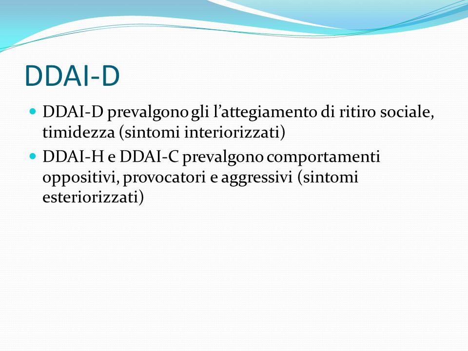 DDAI-D DDAI-D prevalgono gli l'attegiamento di ritiro sociale, timidezza (sintomi interiorizzati) DDAI-H e DDAI-C prevalgono comportamenti oppositivi,