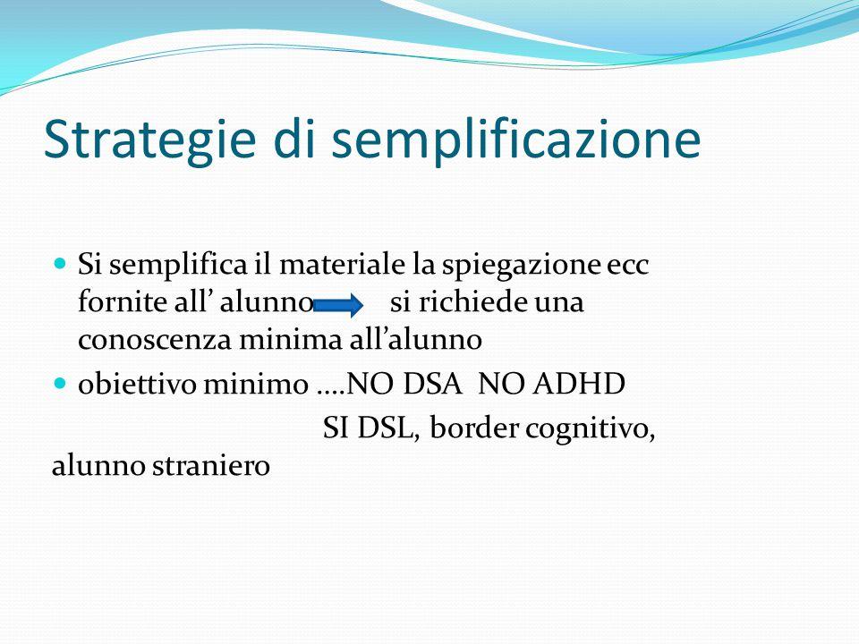 Strategie di semplificazione Si semplifica il materiale la spiegazione ecc fornite all' alunno si richiede una conoscenza minima all'alunno obiettivo