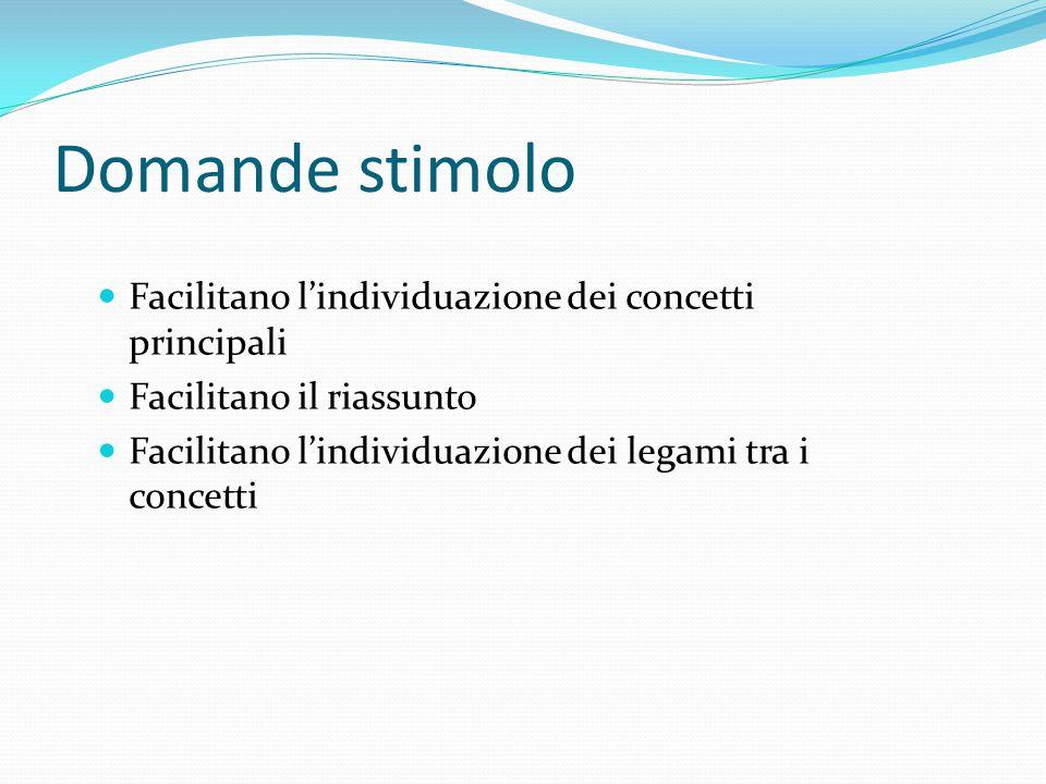 Domande stimolo Facilitano l'individuazione dei concetti principali Facilitano il riassunto Facilitano l'individuazione dei legami tra i concetti