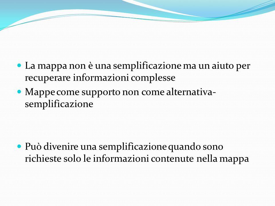 La mappa non è una semplificazione ma un aiuto per recuperare informazioni complesse Mappe come supporto non come alternativa- semplificazione Può div