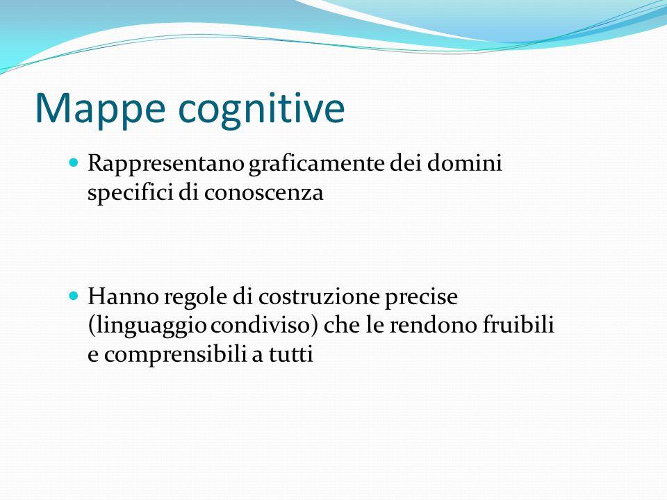 Mappe cognitive Rappresentano graficamente dei domini specifici di conoscenza Hanno regole di costruzione precise (linguaggio condiviso) che le rendon