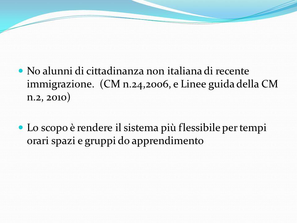 No alunni di cittadinanza non italiana di recente immigrazione. (CM n.24,2006, e Linee guida della CM n.2, 2010) Lo scopo è rendere il sistema più fle