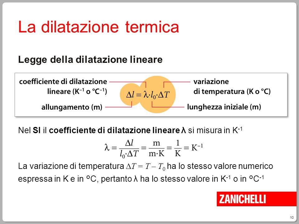 10 La dilatazione termica Legge della dilatazione lineare Nel SI il coefficiente di dilatazione lineare λ si misura in K -1 La variazione di temperatu