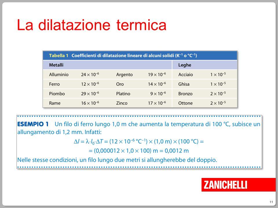 11 La dilatazione termica