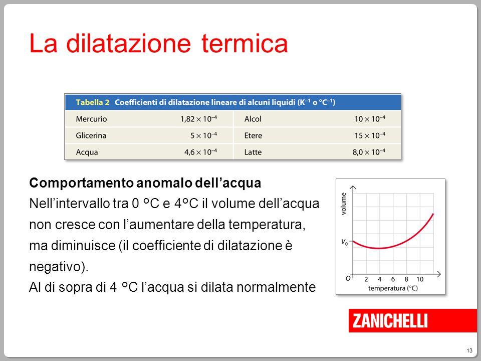 13 La dilatazione termica Comportamento anomalo dell'acqua Nell'intervallo tra 0 °C e 4°C il volume dell'acqua non cresce con l'aumentare della temper