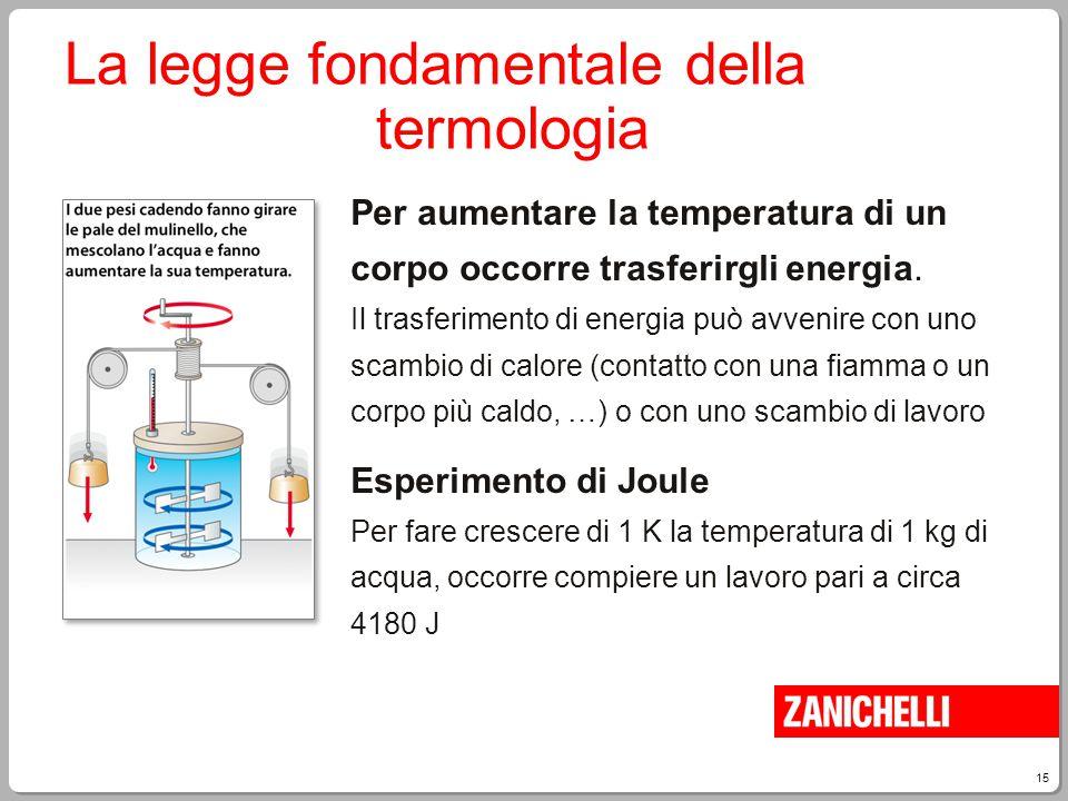 15 La legge fondamentale della termologia Per aumentare la temperatura di un corpo occorre trasferirgli energia. Il trasferimento di energia può avven
