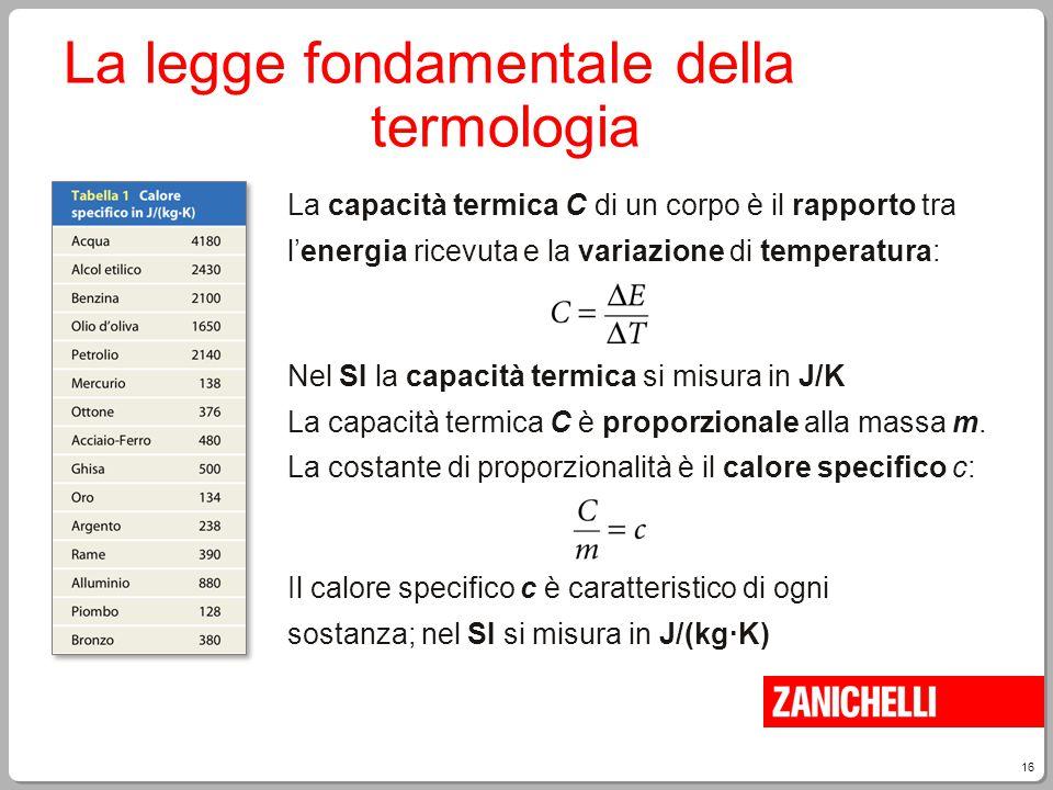 16 La legge fondamentale della termologia La capacità termica C di un corpo è il rapporto tra l'energia ricevuta e la variazione di temperatura: Nel S