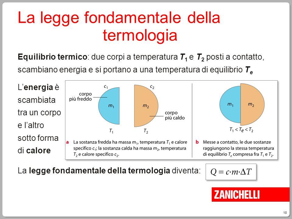 18 La legge fondamentale della termologia Equilibrio termico: due corpi a temperatura T 1 e T 2 posti a contatto, scambiano energia e si portano a una