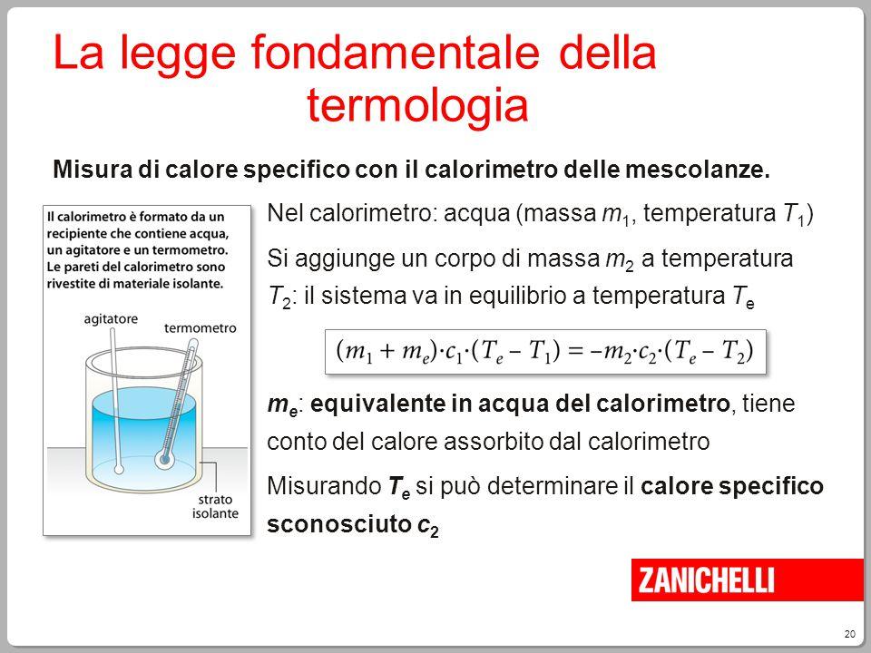20 La legge fondamentale della termologia Misura di calore specifico con il calorimetro delle mescolanze. Nel calorimetro: acqua (massa m 1, temperatu
