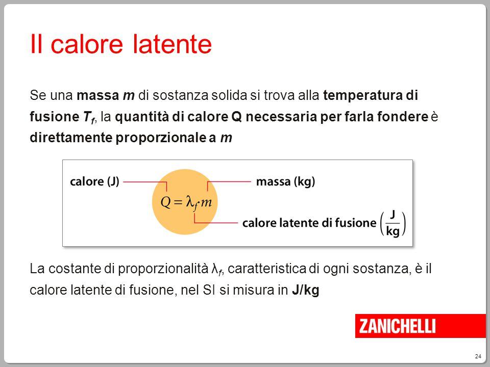 24 Il calore latente Se una massa m di sostanza solida si trova alla temperatura di fusione T f, la quantità di calore Q necessaria per farla fondere