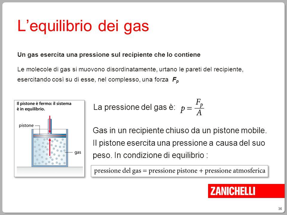 35 L'equilibrio dei gas Un gas esercita una pressione sul recipiente che lo contiene Le molecole di gas si muovono disordinatamente, urtano le pareti