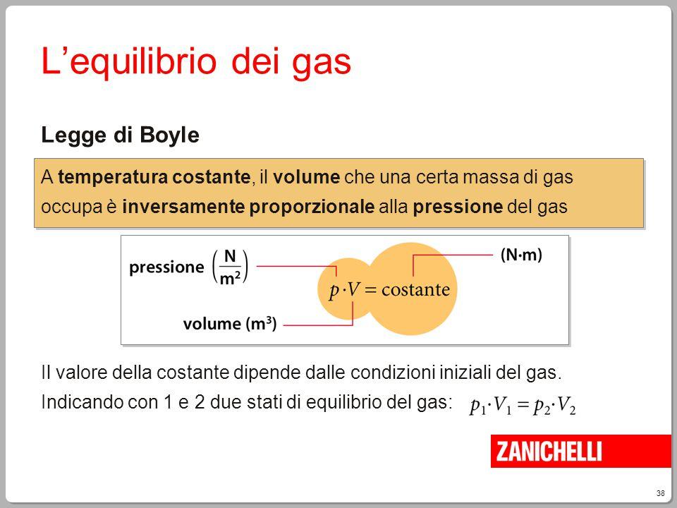 38 L'equilibrio dei gas Legge di Boyle A temperatura costante, il volume che una certa massa di gas occupa è inversamente proporzionale alla pressione