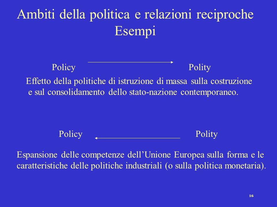 16 Ambiti della politica e relazioni reciproche Esempi PolicyPolity PolicyPolity Effetto della politiche di istruzione di massa sulla costruzione e su