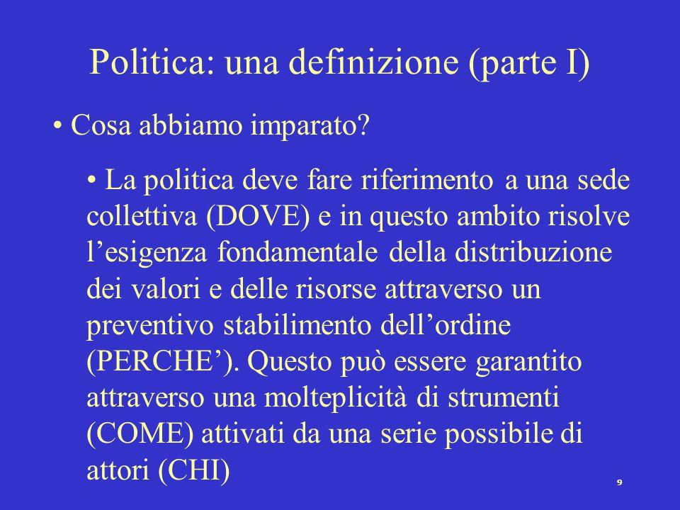 9 Politica: una definizione (parte I) Cosa abbiamo imparato? La politica deve fare riferimento a una sede collettiva (DOVE) e in questo ambito risolve