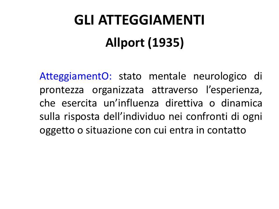 GLI ATTEGGIAMENTI Allport (1935) AtteggiamentO: stato mentale neurologico di prontezza organizzata attraverso l'esperienza, che esercita un'influenza