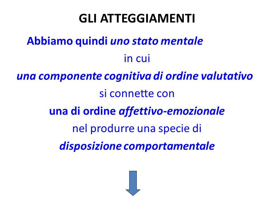 Rosemberg e Hovland (1960) modello tripartito Gli atteggiamenti sono un costrutto psicologico costituito da 3 componenti: 1.