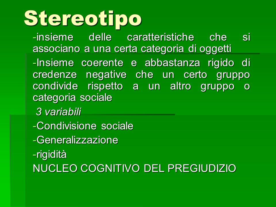 Stereotipo -insieme delle caratteristiche che si associano a una certa categoria di oggetti -Insieme coerente e abbastanza rigido di credenze negative che un certo gruppo condivide rispetto a un altro gruppo o categoria sociale 3 variabili 3 variabili -Condivisione sociale -Generalizzazione -rigidità NUCLEO COGNITIVO DEL PREGIUDIZIO