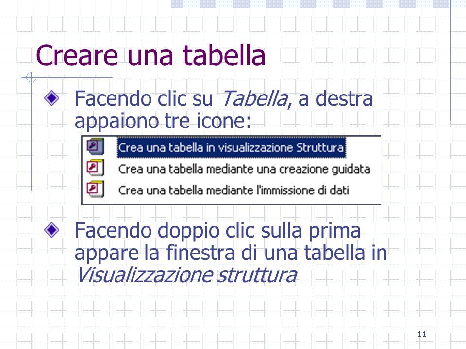11 Creare una tabella Facendo clic su Tabella, a destra appaiono tre icone: Facendo doppio clic sulla prima appare la finestra di una tabella in Visualizzazione struttura