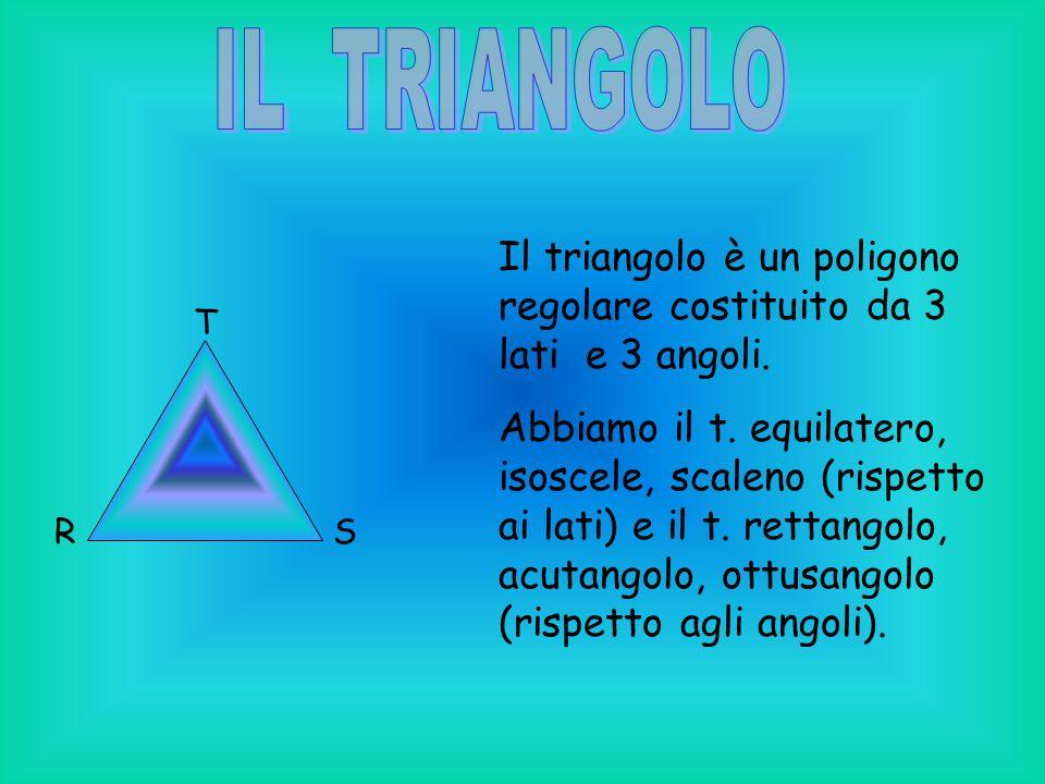 Il triangolo è un poligono regolare costituito da 3 lati e 3 angoli. Abbiamo il t. equilatero, isoscele, scaleno (rispetto ai lati) e il t. rettangolo