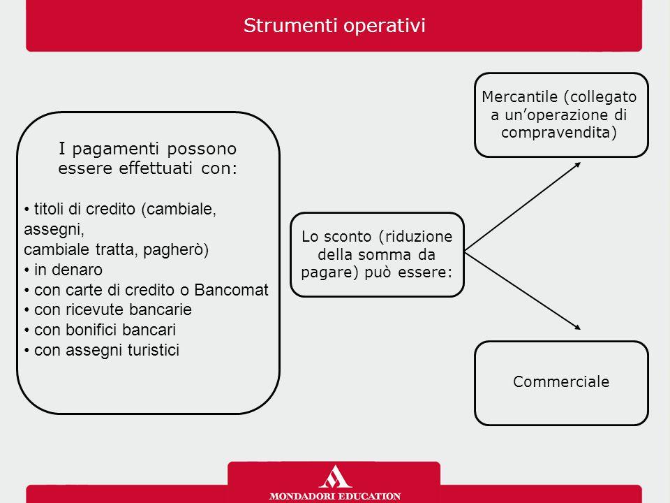 Mercantile (collegato a un'operazione di compravendita) Commerciale Lo sconto (riduzione della somma da pagare) può essere: I pagamenti possono essere