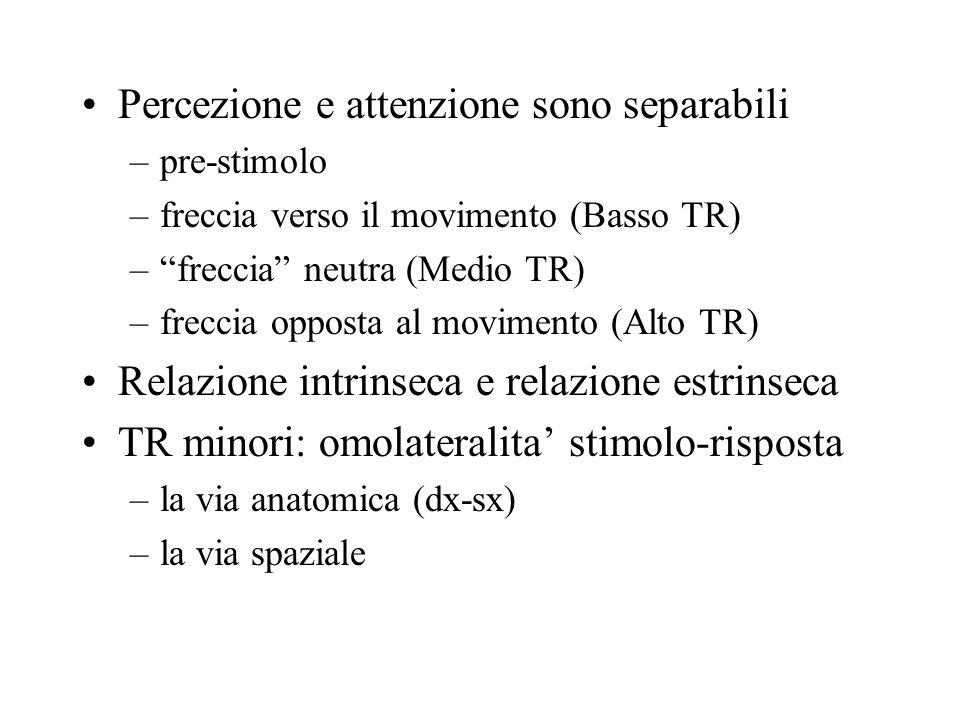Percezione e attenzione sono separabili –pre-stimolo –freccia verso il movimento (Basso TR) – freccia neutra (Medio TR) –freccia opposta al movimento (Alto TR) Relazione intrinseca e relazione estrinseca TR minori: omolateralita' stimolo-risposta –la via anatomica (dx-sx) –la via spaziale