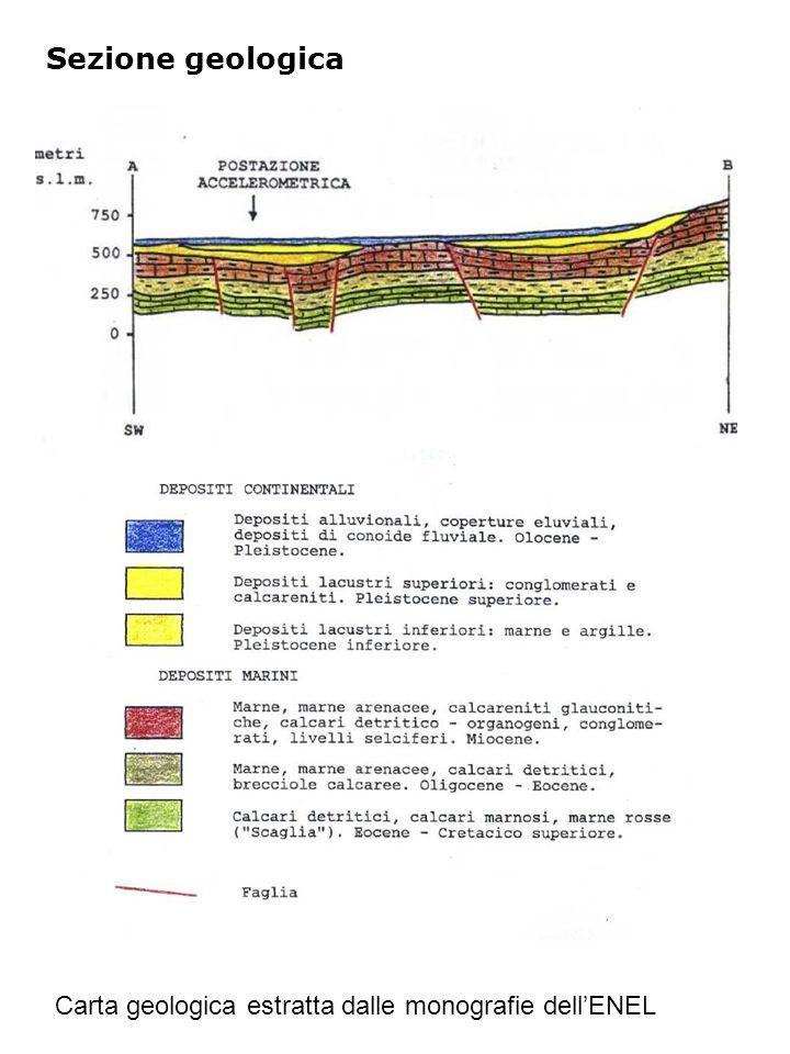 Sezione geologica Carta geologica estratta dalle monografie dell'ENEL