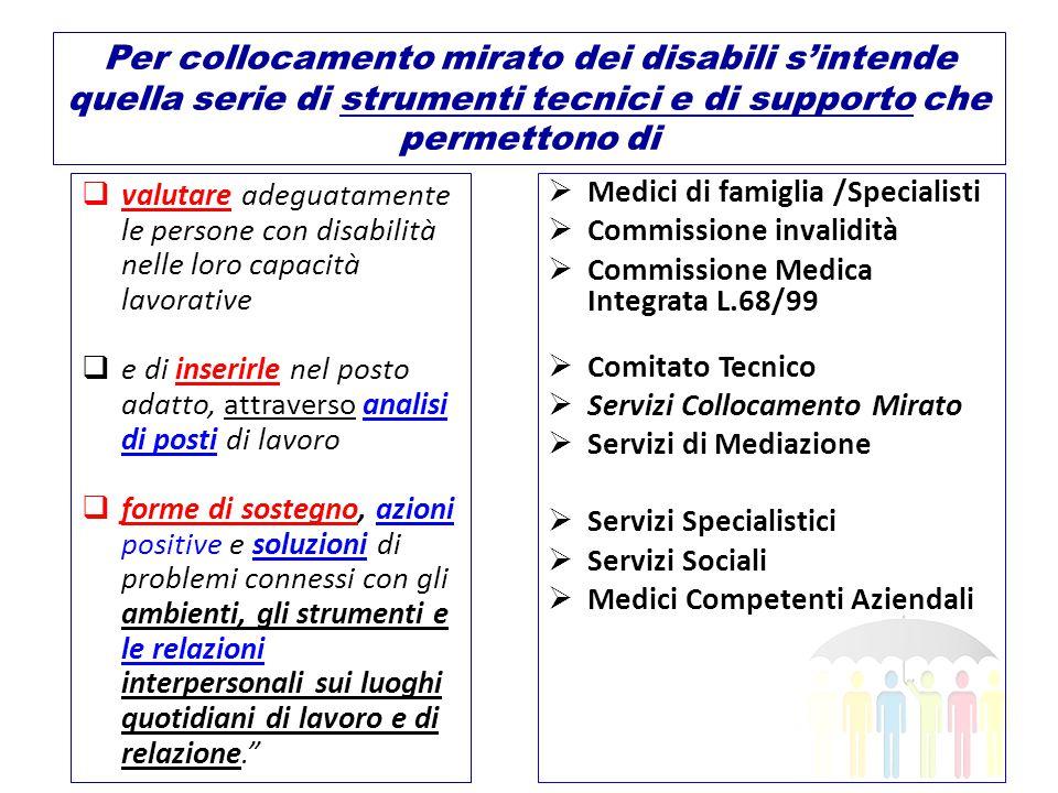  Medici di famiglia /Specialisti  Commissione invalidità  Commissione Medica Integrata L.68/99  Comitato Tecnico  Servizi Collocamento Mirato  S