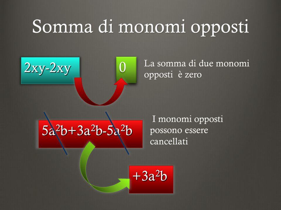 Somma di monomi opposti 2xy-2xy La somma di due monomi opposti è zero 5a 2 b+3a 2 b-5a 2 b I monomi opposti possono essere cancellati +3a 2 b