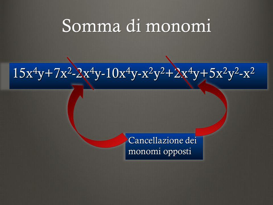 Somma di monomi 15x 4 y+7x 2 -2x 4 y-10x 4 y-x 2 y 2 +2x 4 y+5x 2 y 2 -x 2 Cancellazione dei monomi opposti