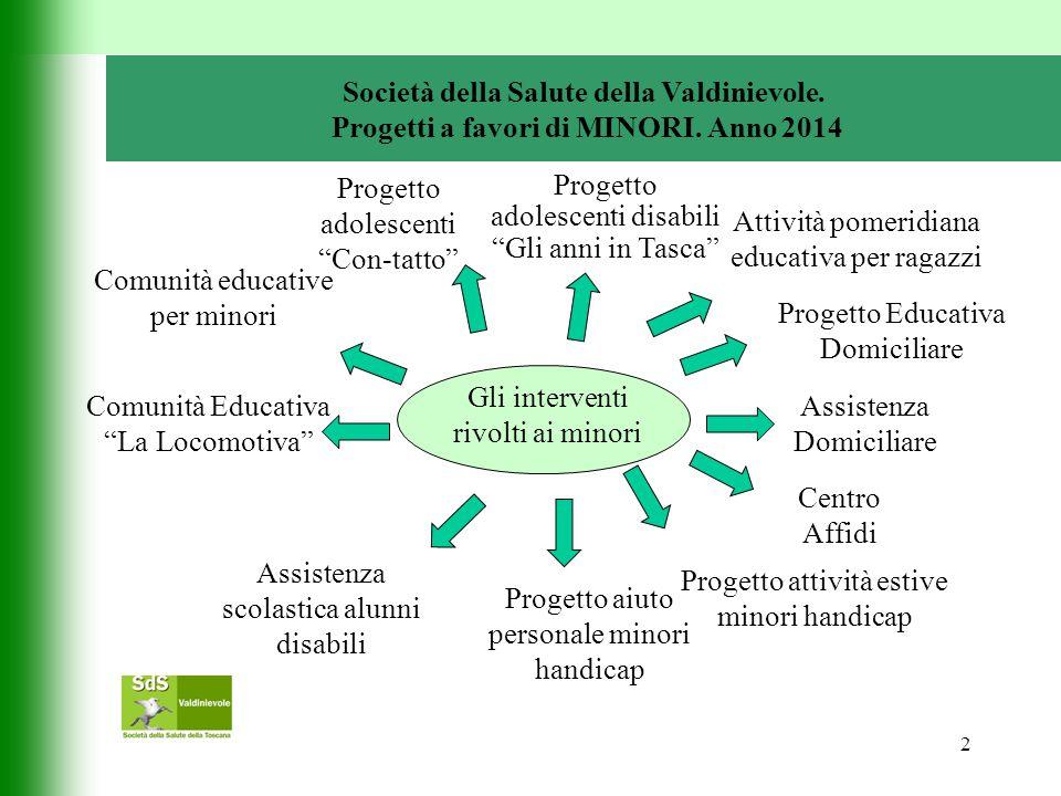2 Società della Salute della Valdinievole. Progetti a favori di MINORI.