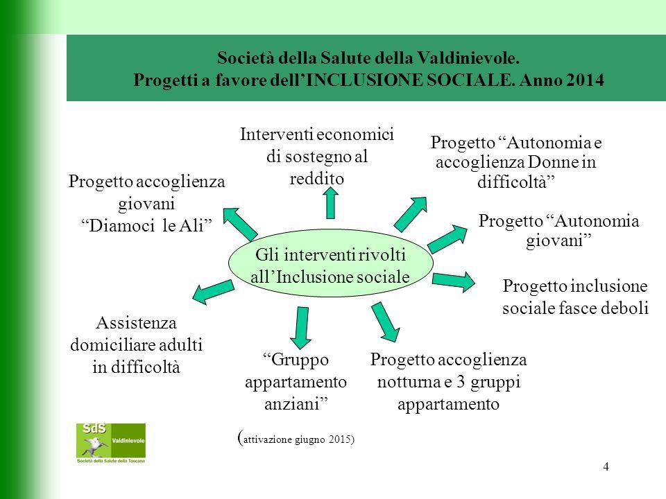 4 Società della Salute della Valdinievole. Progetti a favore dell'INCLUSIONE SOCIALE.
