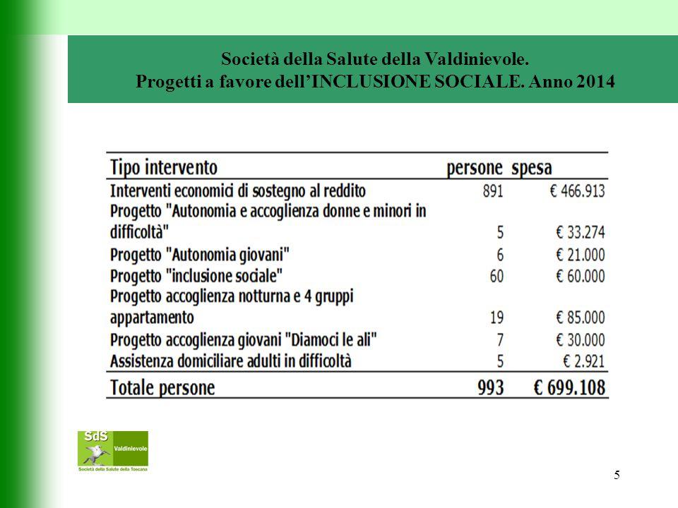 5 Società della Salute della Valdinievole. Progetti a favore dell'INCLUSIONE SOCIALE. Anno 2014