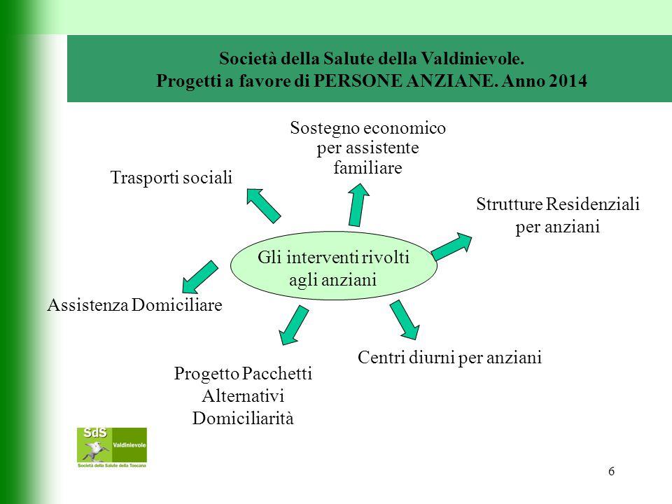 7 Società della Salute della Valdinievole. Progetti a favore di PERSONE ANZIANE. Anno 2014