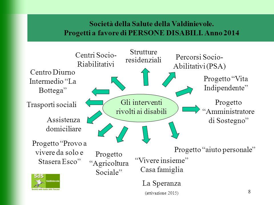 8 Società della Salute della Valdinievole. Progetti a favore di PERSONE DISABILI.