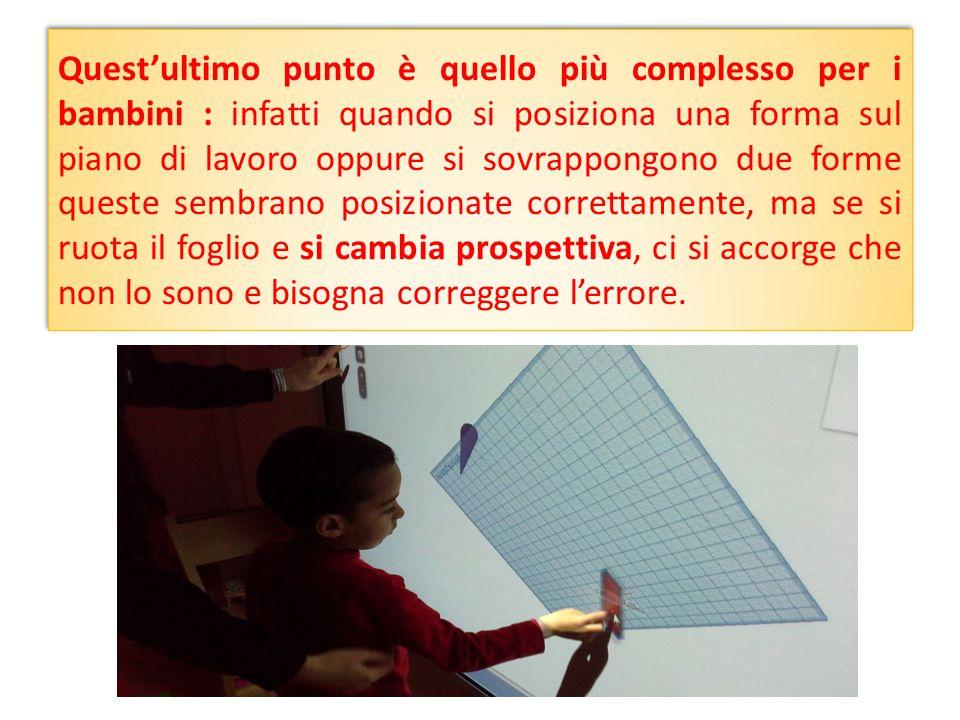 Quest'ultimo punto è quello più complesso per i bambini : infatti quando si posiziona una forma sul piano di lavoro oppure si sovrappongono due forme