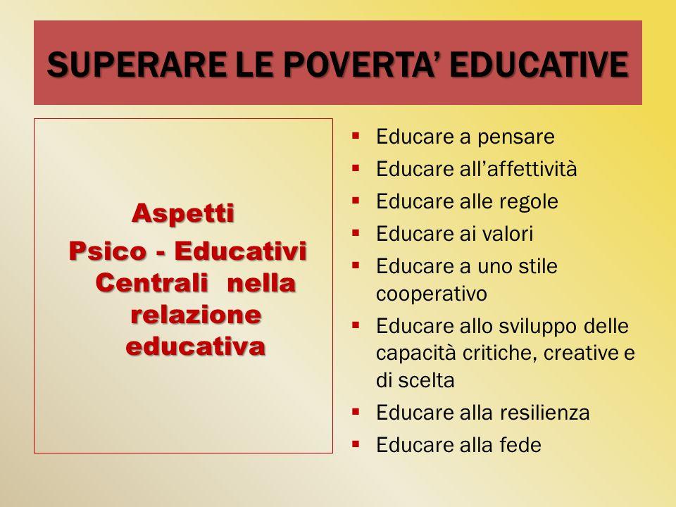 SUPERARE LE POVERTA' EDUCATIVE Aspetti Psico - Educativi Centrali nella relazione educativa Psico - Educativi Centrali nella relazione educativa  Edu