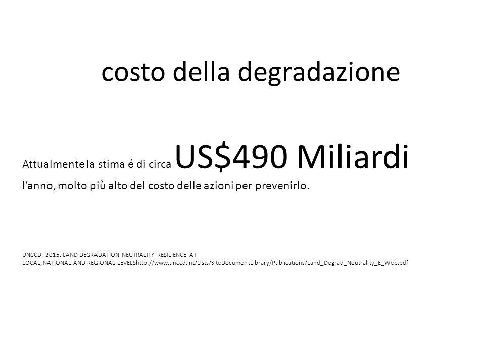 costo della degradazione Attualmente la stima é di circa US$490 Miliardi l'anno, molto più alto del costo delle azioni per prevenirlo. UNCCD. 2015. LA