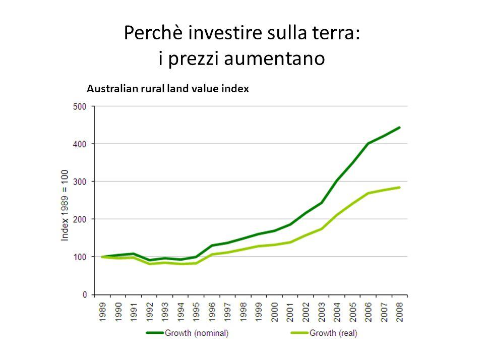 Perchè investire sulla terra: i prezzi aumentano Australian rural land value index