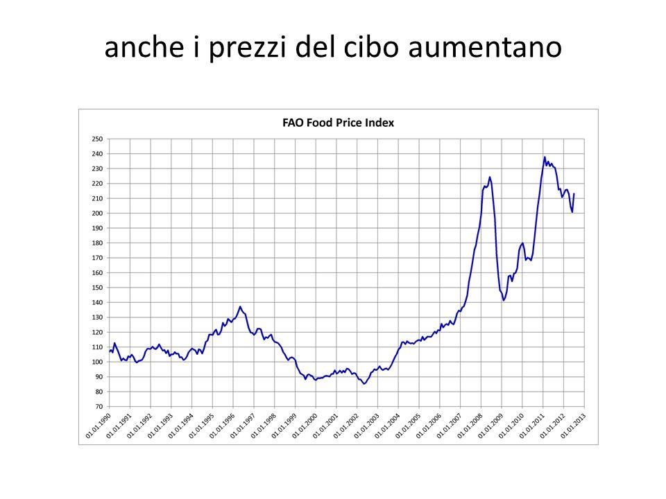 anche i prezzi del cibo aumentano