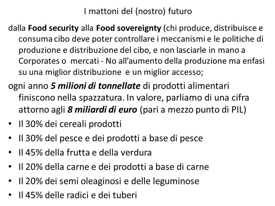 I mattoni del (nostro) futuro dalla Food security alla Food sovereignty (chi produce, distribuisce e consuma cibo deve poter controllare i meccanismi