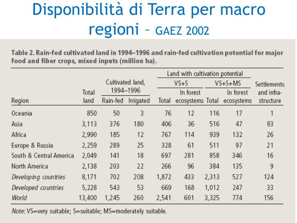 Disponibilità di Terra per macro regioni – GAEZ 2002