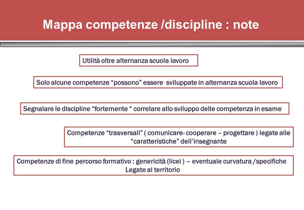 Mappa competenze /discipline : note
