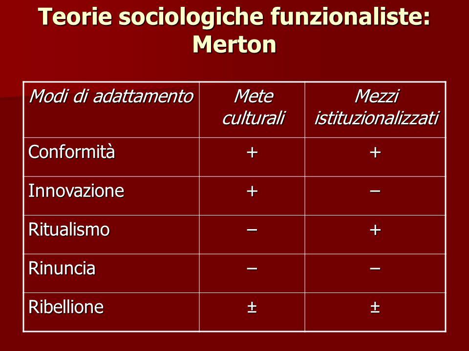 Teorie sociologiche funzionaliste: Merton Modi di adattamento Mete culturali Mezzi istituzionalizzati Conformità++ Innovazione+– Ritualismo–+ Rinuncia