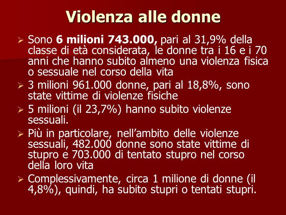 Violenza alle donne   Sono 6 milioni 743.000, pari al 31,9% della classe di età considerata, le donne tra i 16 e i 70 anni che hanno subito almeno u