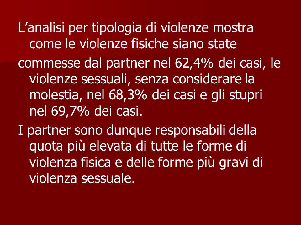 L'analisi per tipologia di violenze mostra come le violenze fisiche siano state commesse dal partner nel 62,4% dei casi, le violenze sessuali, senza c