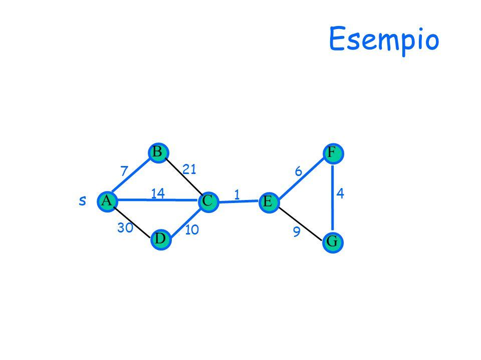 Esempio 14 30 1 7 10 6 9 4 21 s A B C E F G D