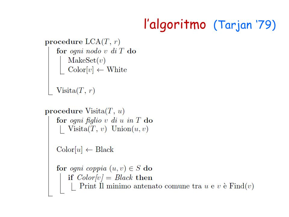 l'algoritmo (Tarjan '79)