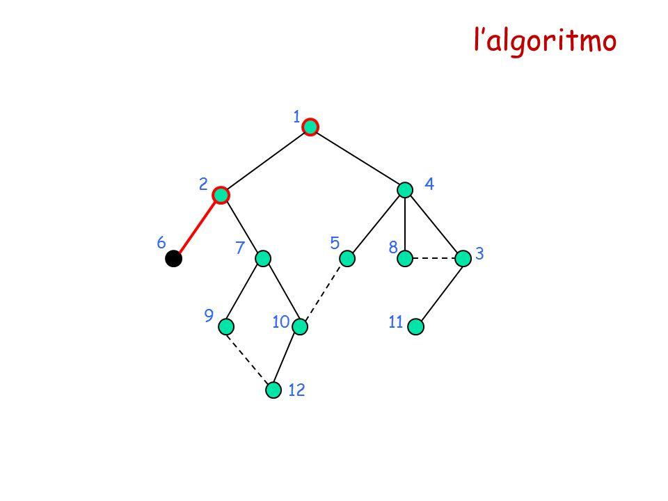 l'algoritmo 1 24 5 6 7 8 9 1011 12 3